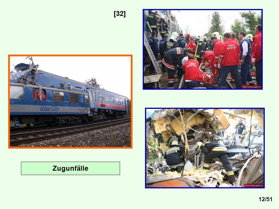 [32] Zugunfälle Vonatbaleset: Készítették Kis-Guczi Péter OKF,